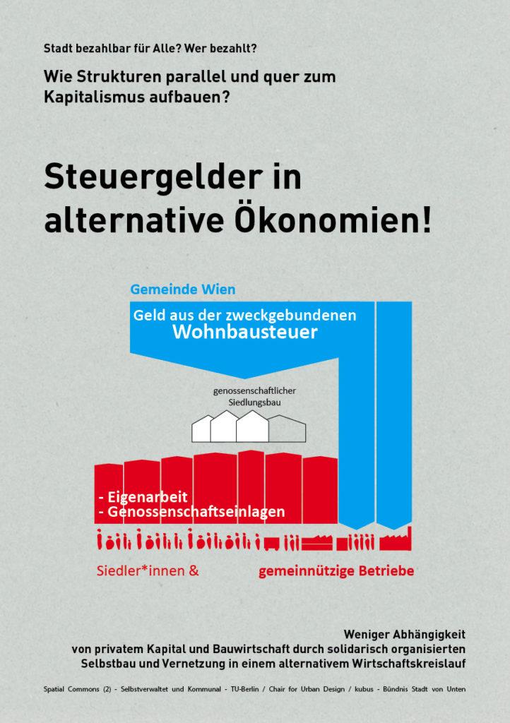 01-sk_wienersiedlerinnen_konradwolf3